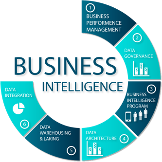 BI & IT Consultancy